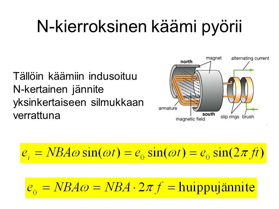N-kierroksinen käämi pyörii