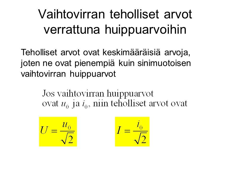 Vaihtovirran teholliset arvot verrattuna huippuarvoihin