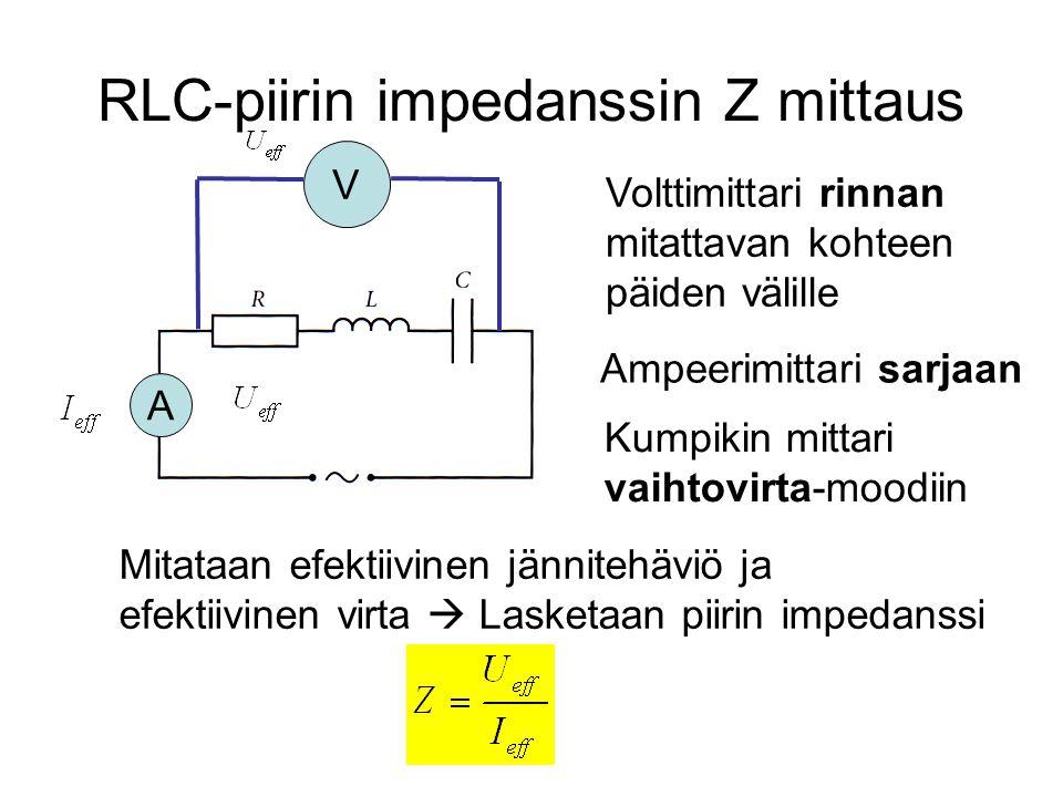 RLC-piirin impedanssin Z mittaus