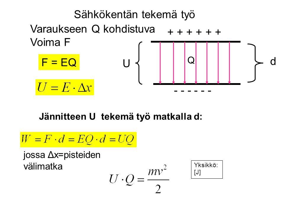 Sähkökentän tekemä työ Varaukseen Q kohdistuva Voima F