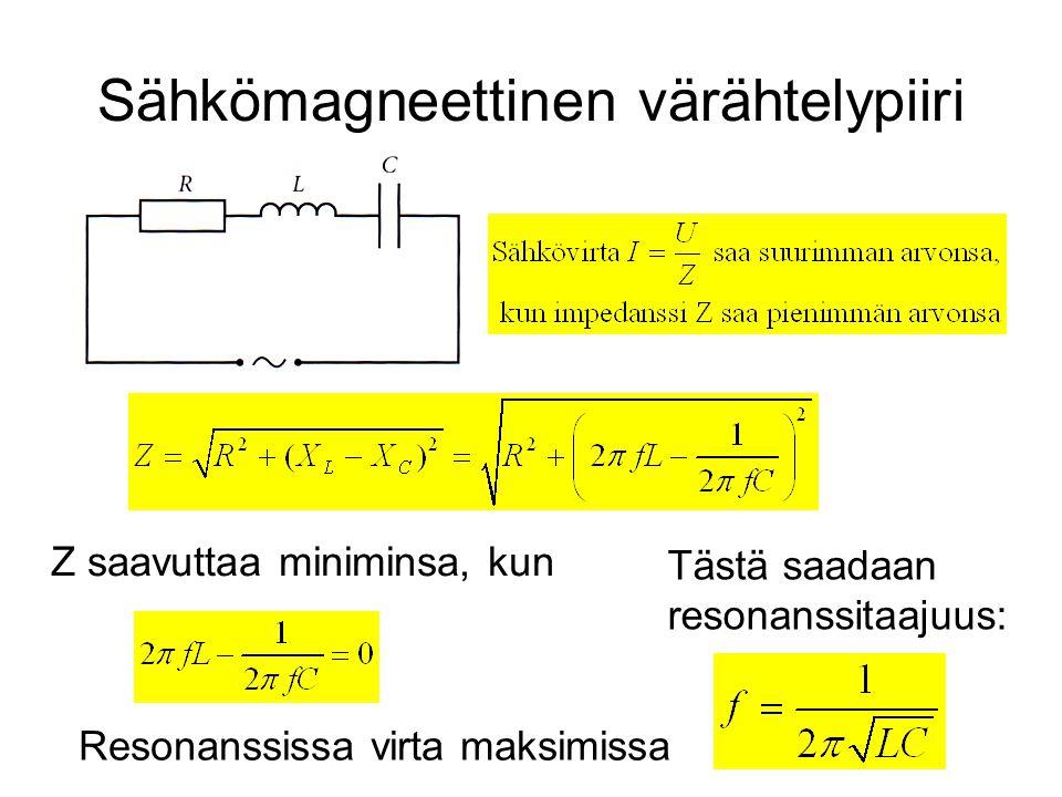 Sähkömagneettinen värähtelypiiri