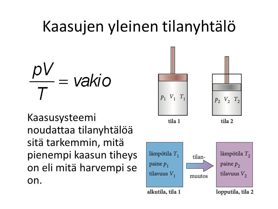 Kaasujen yleinen tilanyhtälö