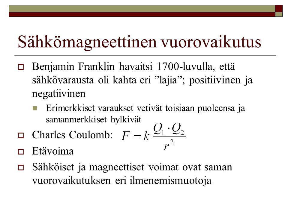 Sähkömagneettinen vuorovaikutus