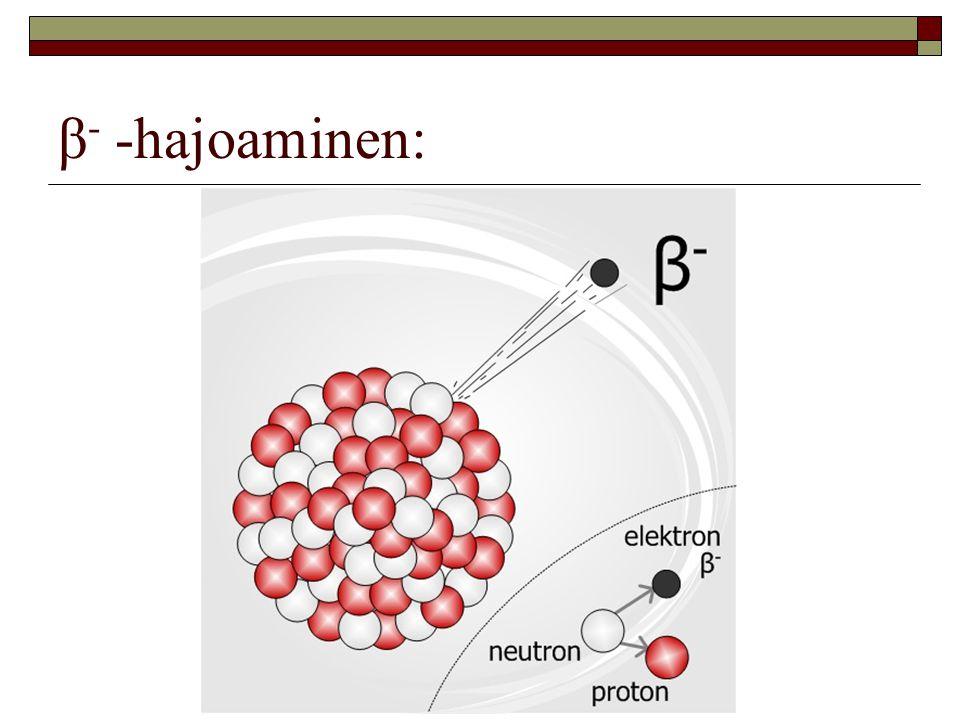 β- -hajoaminen: