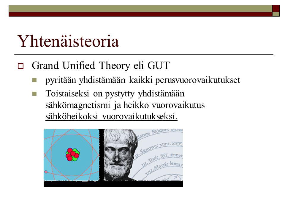 Yhtenäisteoria Grand Unified Theory eli GUT