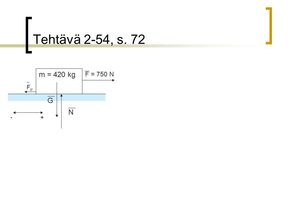 Tehtävä 2-54, s. 72 m = 420 kg F = 750 N Fμ G N - +