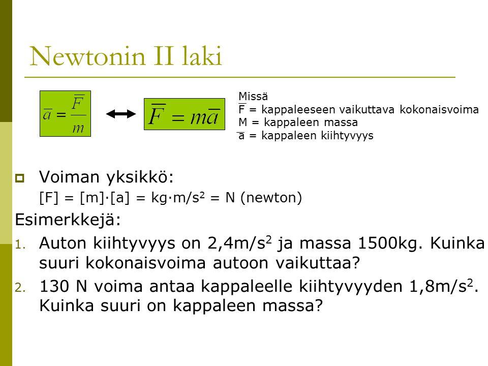Newtonin II laki Voiman yksikkö: Esimerkkejä: