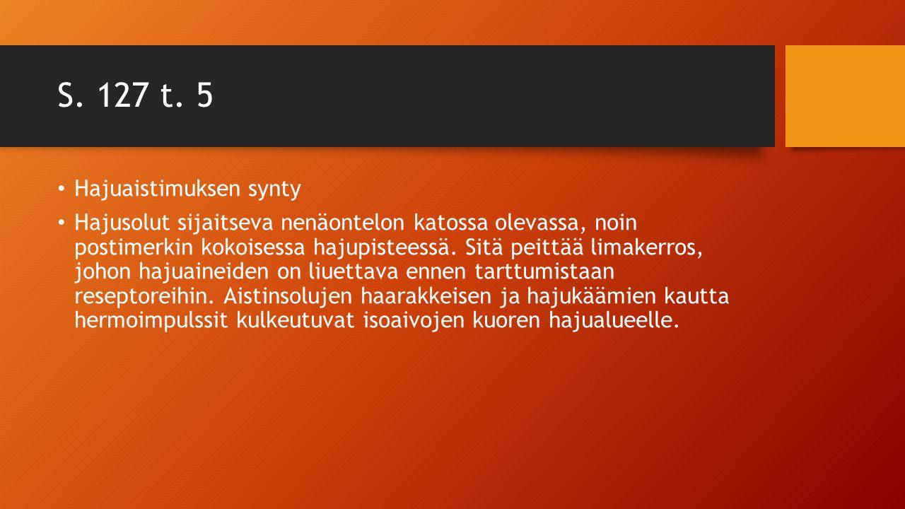 S. 127 t. 5 Hajuaistimuksen synty
