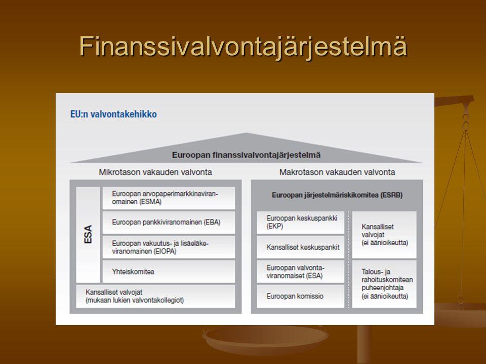 Finanssivalvontajärjestelmä