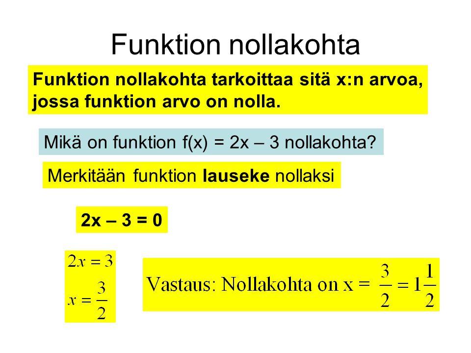Funktion nollakohta Funktion nollakohta tarkoittaa sitä x:n arvoa,