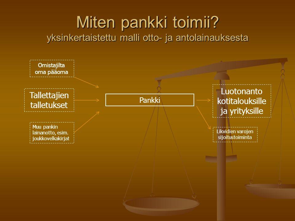 Miten pankki toimii yksinkertaistettu malli otto- ja antolainauksesta