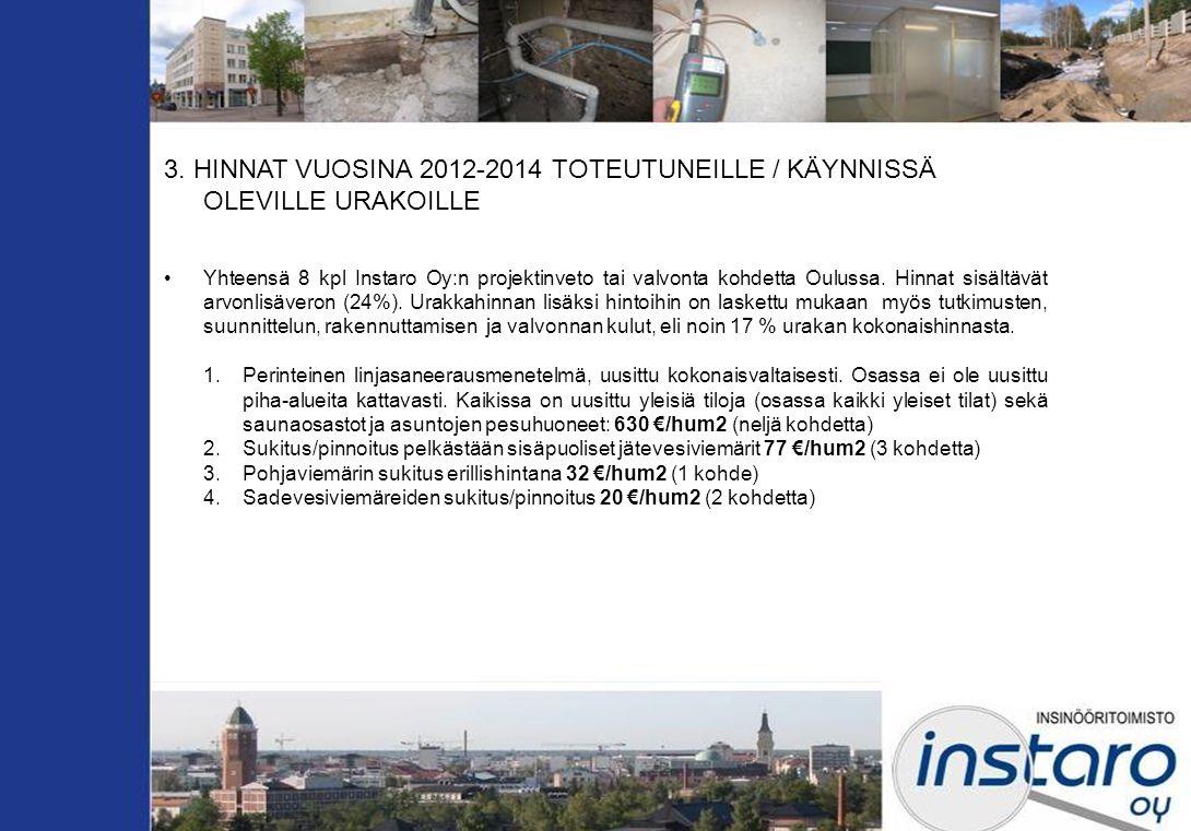 3. HINNAT VUOSINA 2012-2014 TOTEUTUNEILLE / KÄYNNISSÄ OLEVILLE URAKOILLE