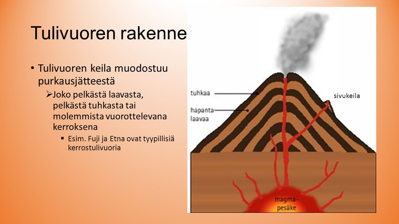 Tulivuoren rakenne Tulivuoren keila muodostuu purkausjätteestä