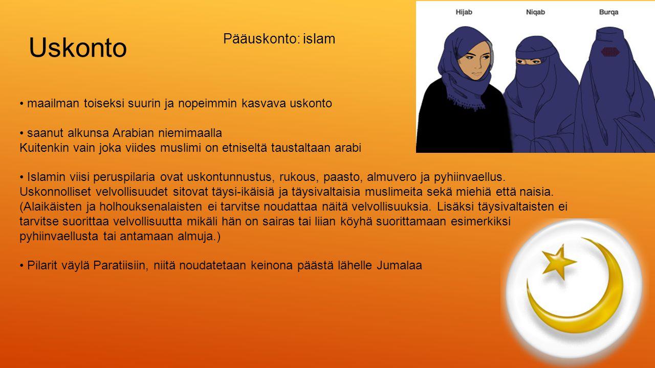 Uskonto Pääuskonto: islam