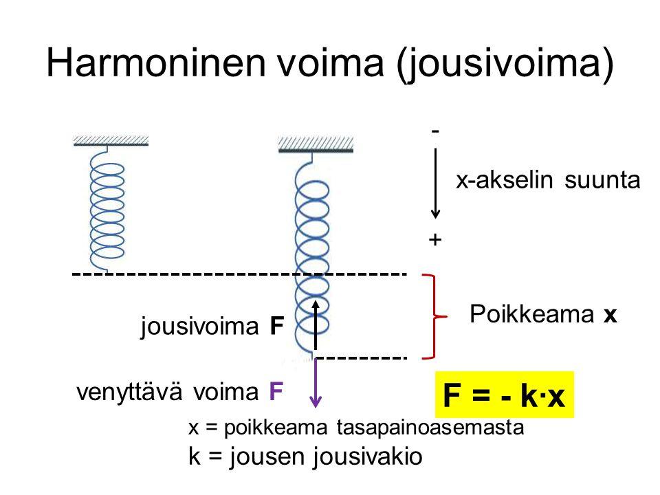 Harmoninen voima (jousivoima)