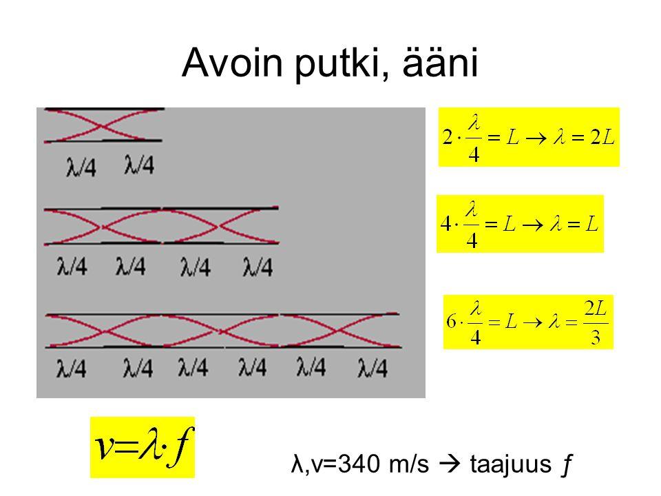 Avoin putki, ääni λ,v=340 m/s  taajuus ƒ
