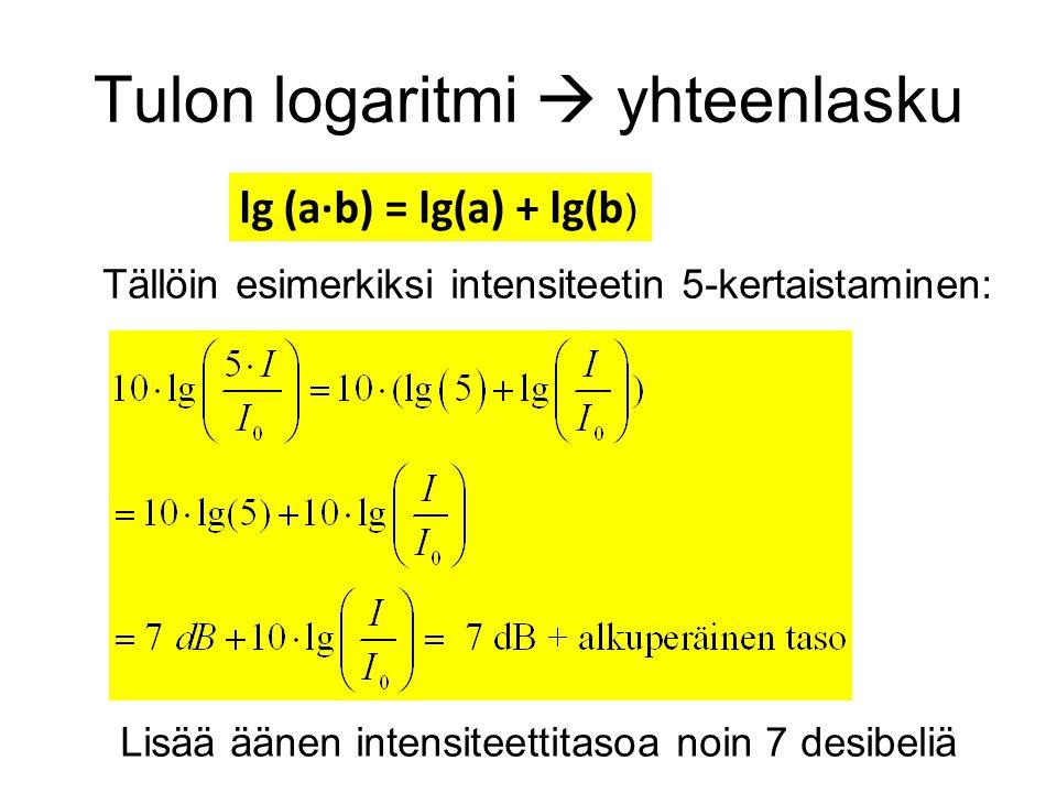 Tulon logaritmi  yhteenlasku