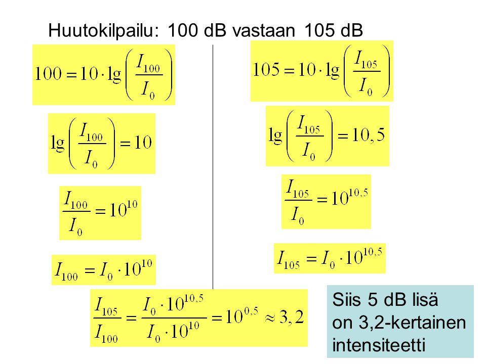 Huutokilpailu: 100 dB vastaan 105 dB