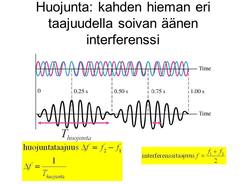 Huojunta: kahden hieman eri taajuudella soivan äänen interferenssi