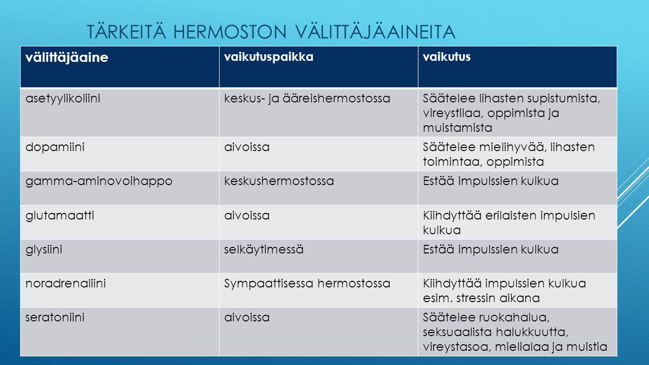 TÄRKEITÄ HERMOSTON VÄLITTÄJÄAINEITA