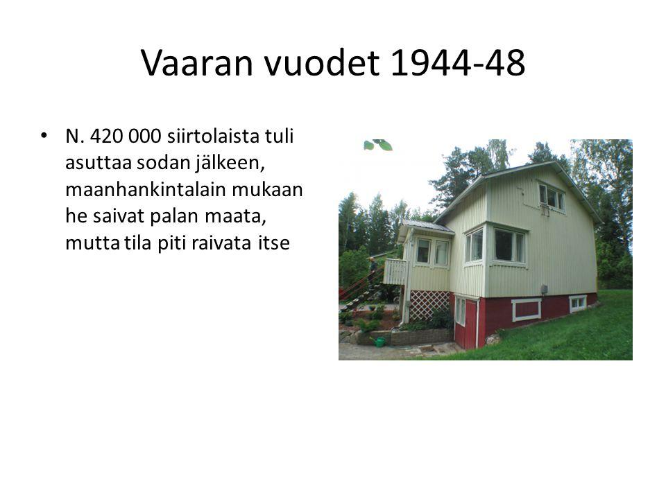 Vaaran vuodet 1944-48 N.