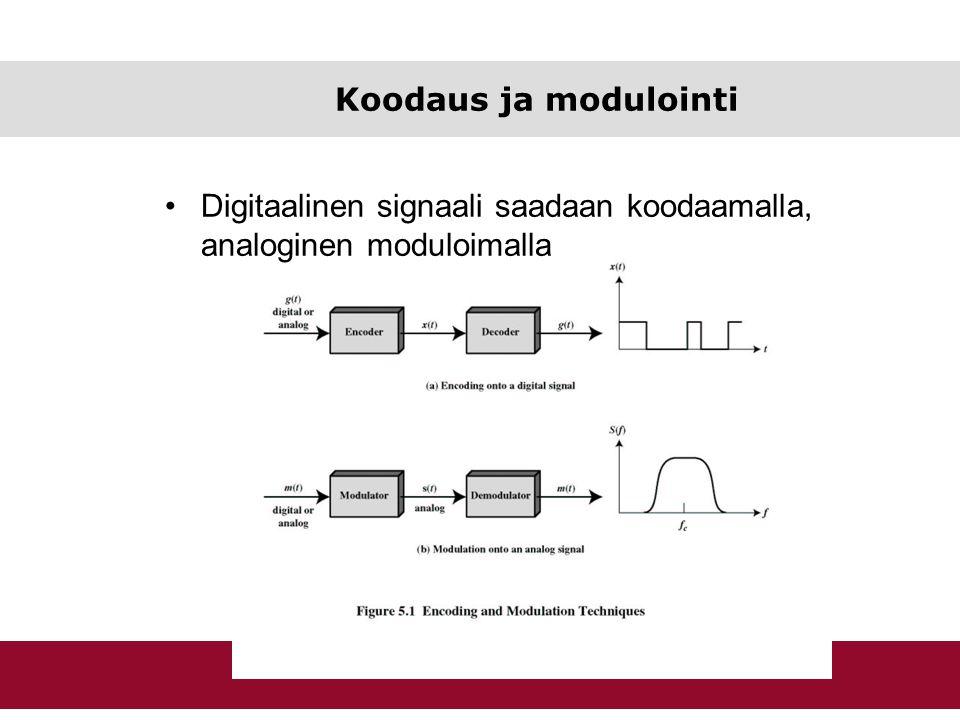 Koodaus ja modulointi Digitaalinen signaali saadaan koodaamalla, analoginen moduloimalla