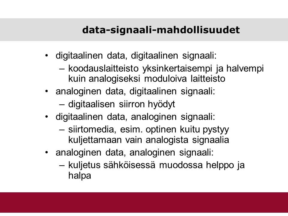 data-signaali-mahdollisuudet