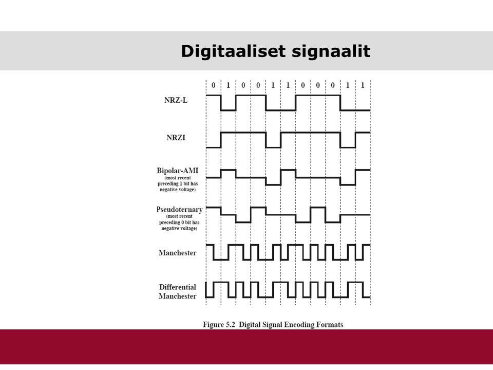 Digitaaliset signaalit