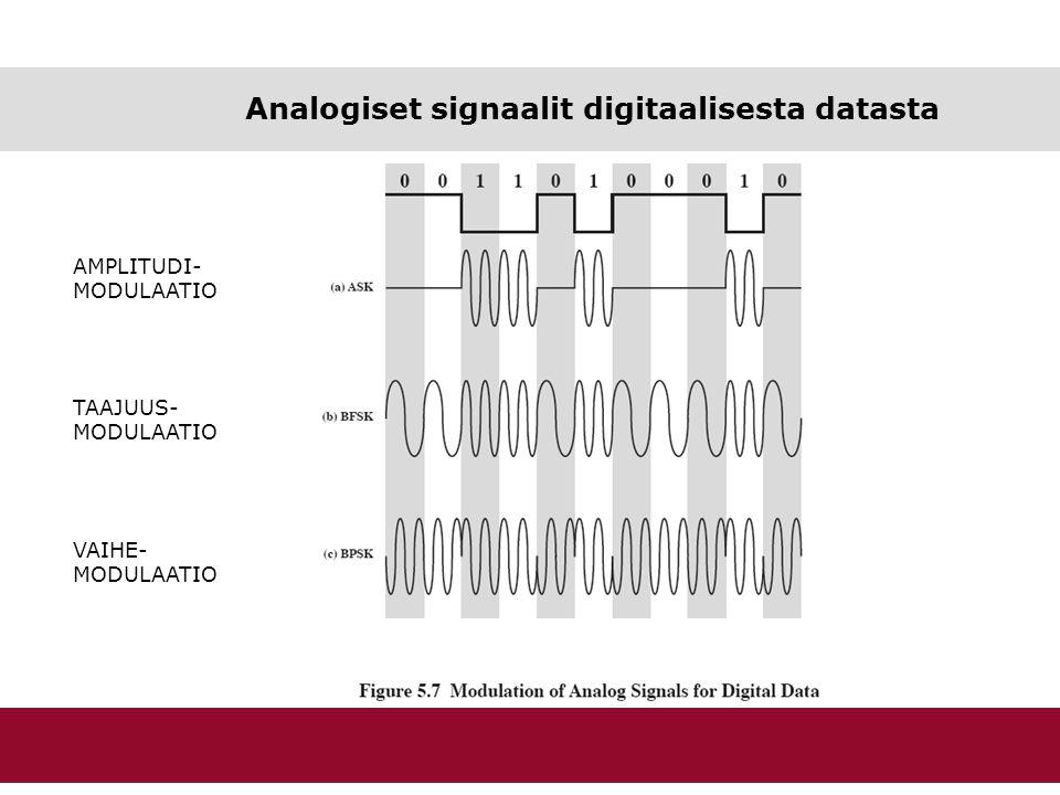 Analogiset signaalit digitaalisesta datasta