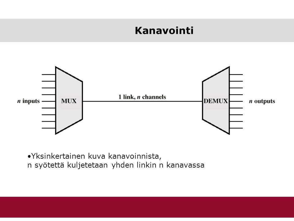 Kanavointi Yksinkertainen kuva kanavoinnista, n syötettä kuljetetaan yhden linkin n kanavassa
