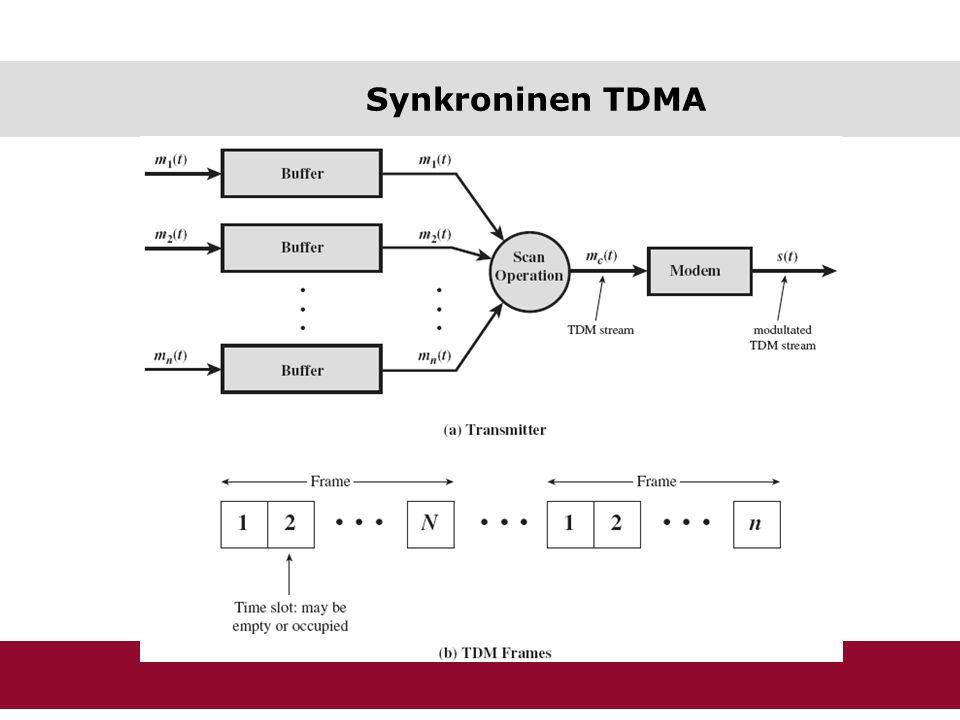 Synkroninen TDMA