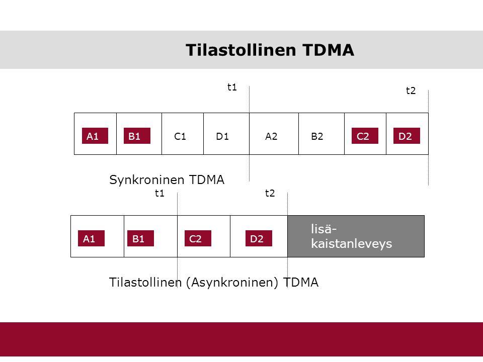 Tilastollinen TDMA Synkroninen TDMA lisä- kaistanleveys