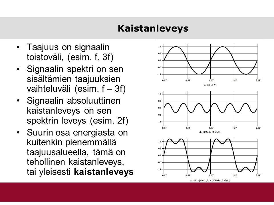 Kaistanleveys Taajuus on signaalin toistoväli, (esim. f, 3f) Signaalin spektri on sen sisältämien taajuuksien vaihteluväli (esim. f – 3f)
