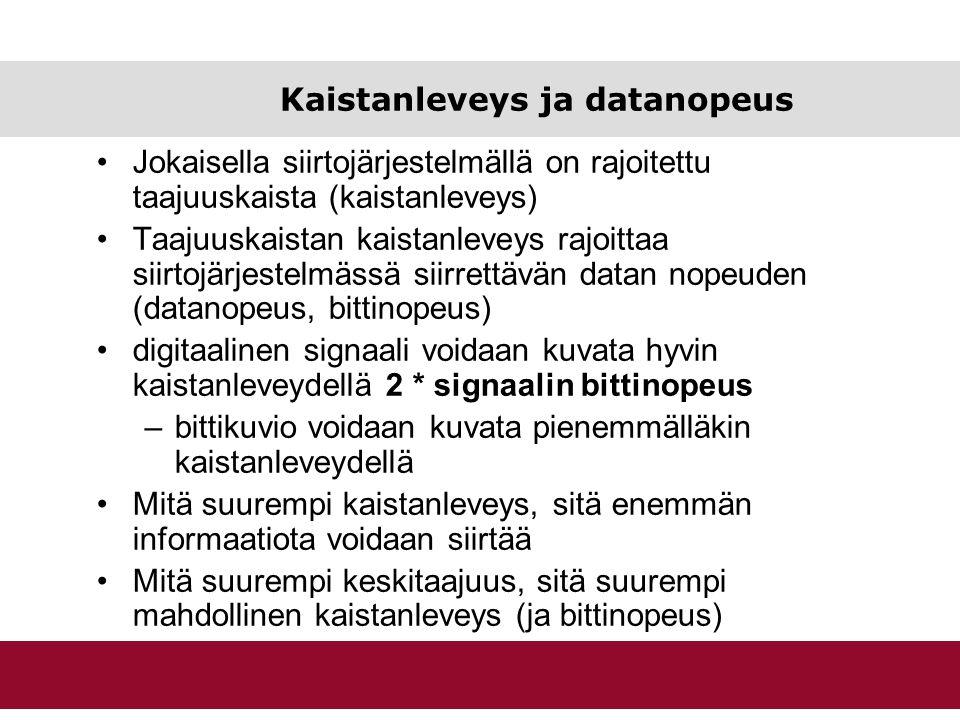 Kaistanleveys ja datanopeus