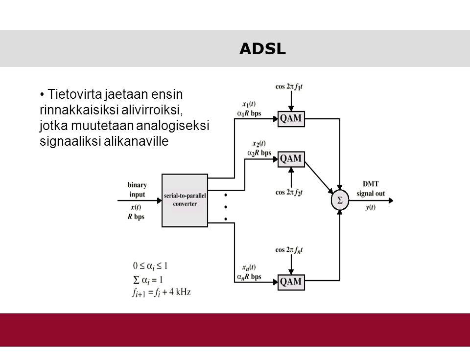 ADSL Tietovirta jaetaan ensin rinnakkaisiksi alivirroiksi, jotka muutetaan analogiseksi signaaliksi alikanaville.