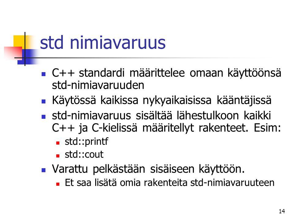 std nimiavaruus C++ standardi määrittelee omaan käyttöönsä std-nimiavaruuden. Käytössä kaikissa nykyaikaisissa kääntäjissä.