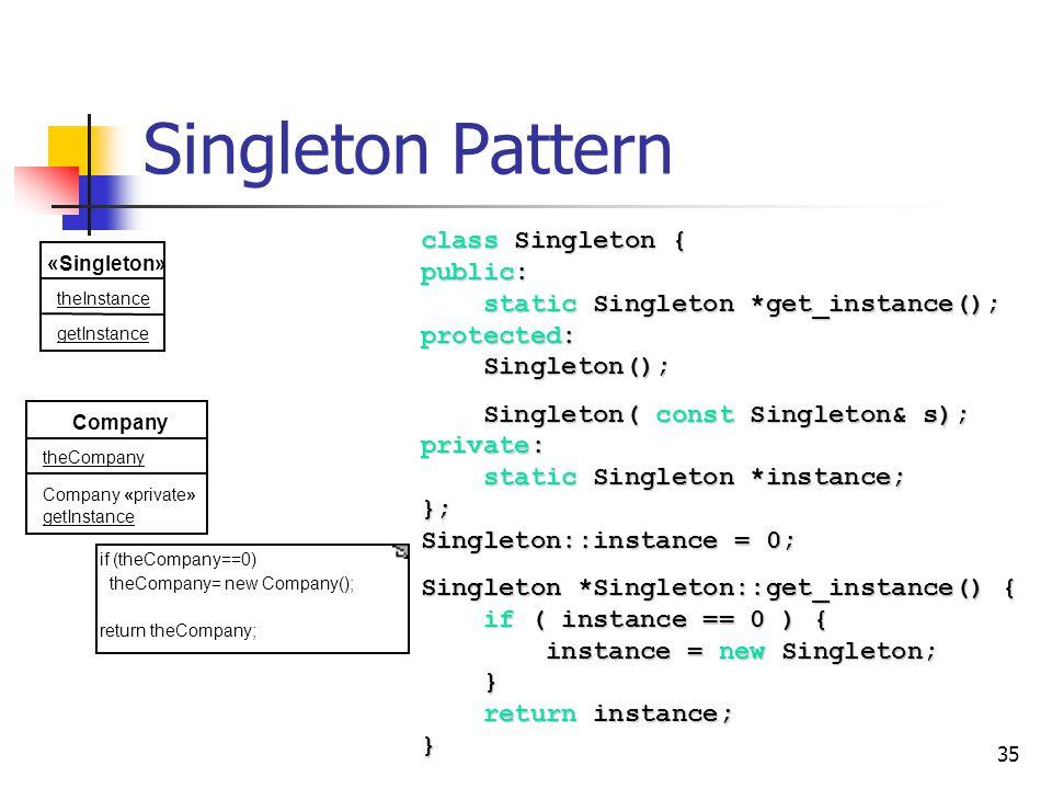 Singleton Pattern class Singleton { public: static Singleton *get_instance(); protected: Singleton();