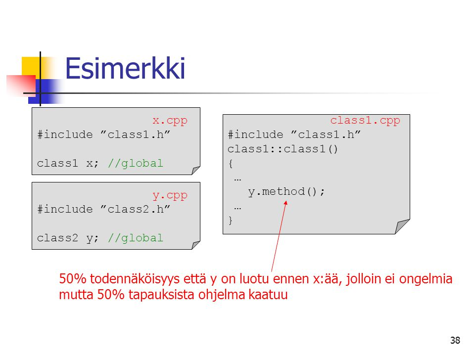 Esimerkki x.cpp. #include class1.h class1 x; //global. class1.cpp. #include class1.h class1::class1()