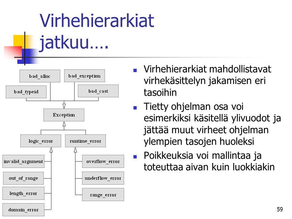 Virhehierarkiat jatkuu….