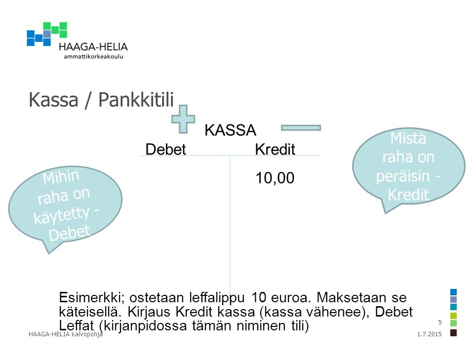 Kassa / Pankkitili KASSA Mistä raha on peräisin - Kredit Debet Kredit