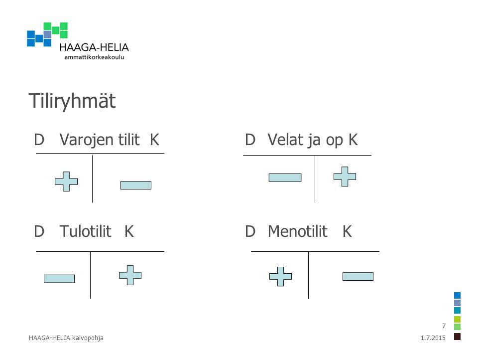 Tiliryhmät D Varojen tilit K D Velat ja op K D Tulotilit K D Menotilit K HAAGA-HELIA kalvopohja.