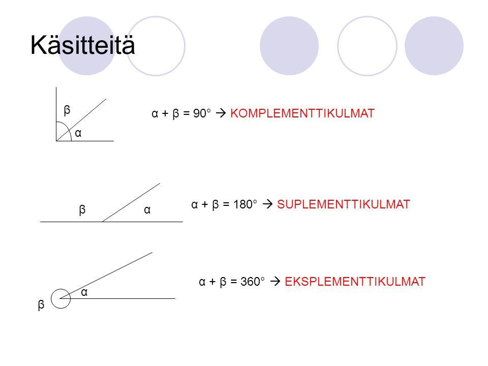 Käsitteitä α β α + β = 90°  KOMPLEMENTTIKULMAT α β