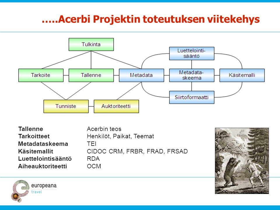 …..Acerbi Projektin toteutuksen viitekehys