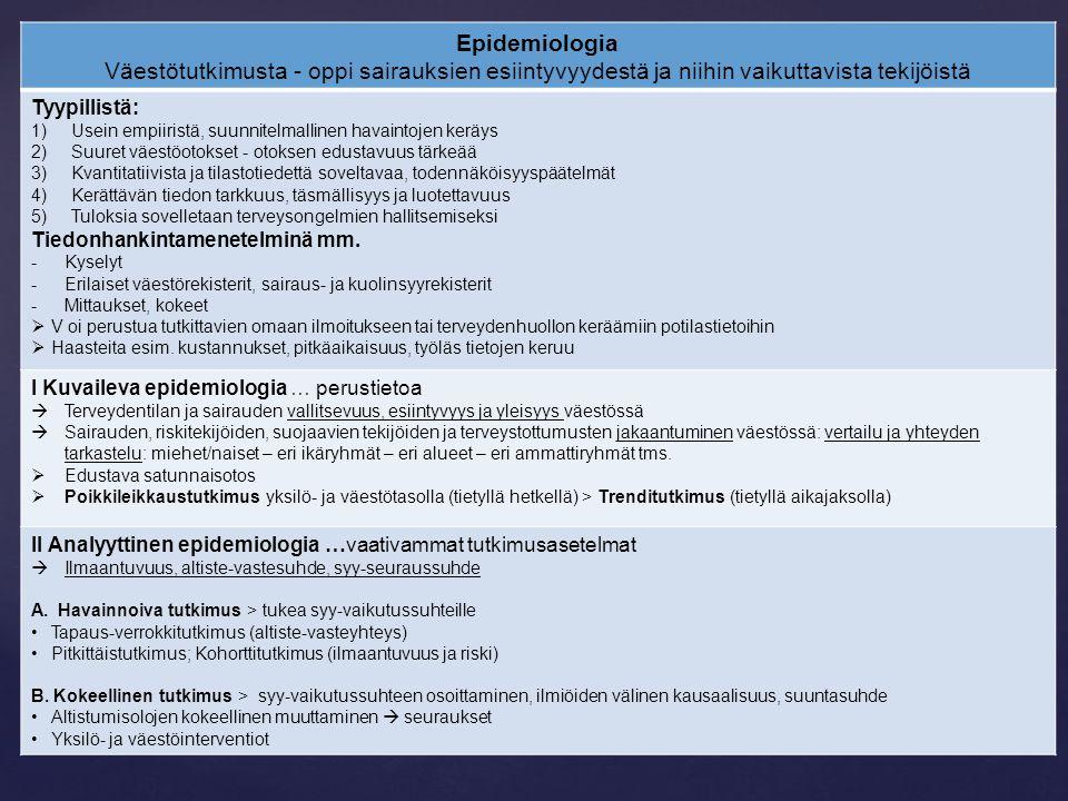 Epidemiologia Väestötutkimusta - oppi sairauksien esiintyvyydestä ja niihin vaikuttavista tekijöistä.