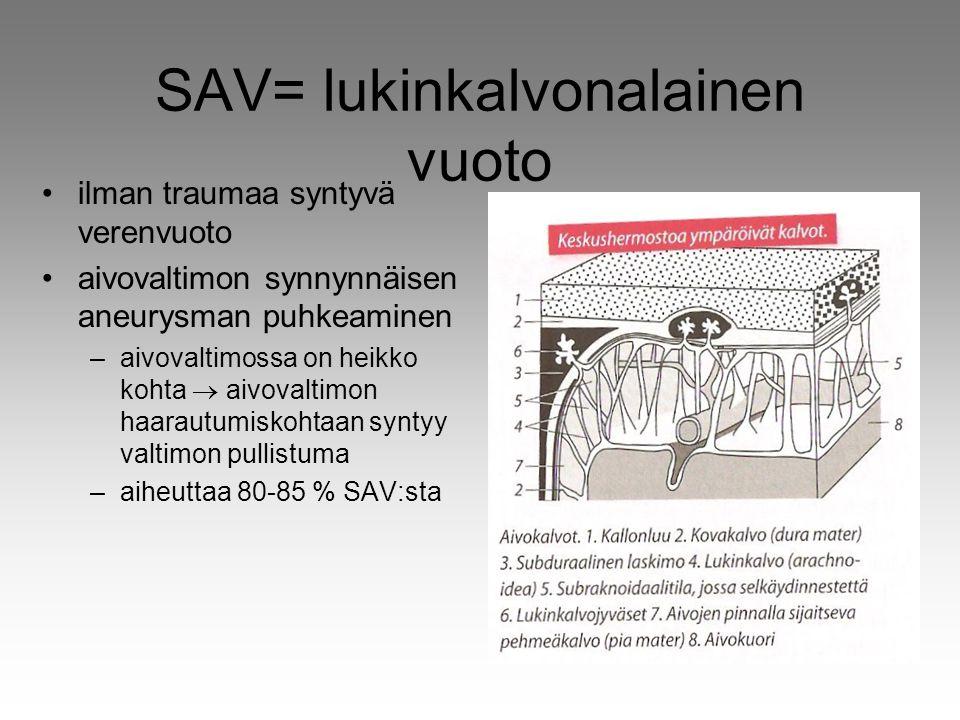 SAV= lukinkalvonalainen vuoto