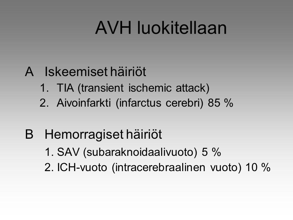 AVH luokitellaan A Iskeemiset häiriöt B Hemorragiset häiriöt