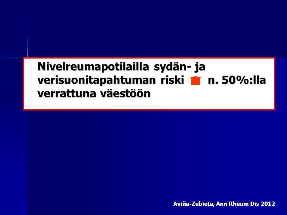 Nivelreumapotilailla sydän- ja verisuonitapahtuman riski n