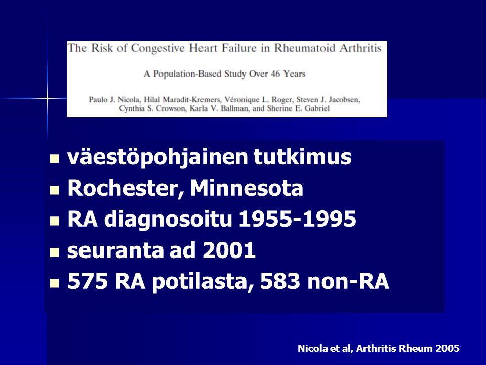 väestöpohjainen tutkimus Rochester, Minnesota RA diagnosoitu 1955-1995