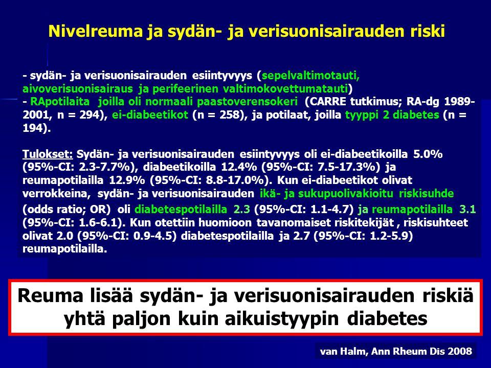 Nivelreuma ja sydän- ja verisuonisairauden riski