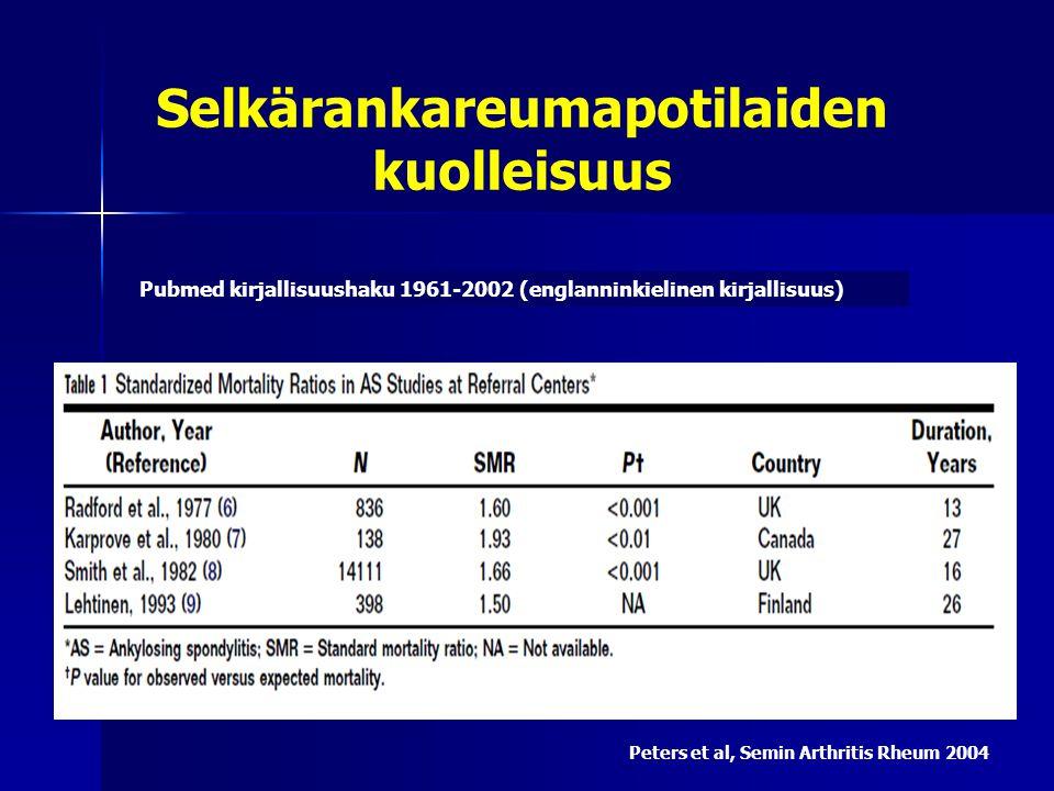 Selkärankareumapotilaiden kuolleisuus